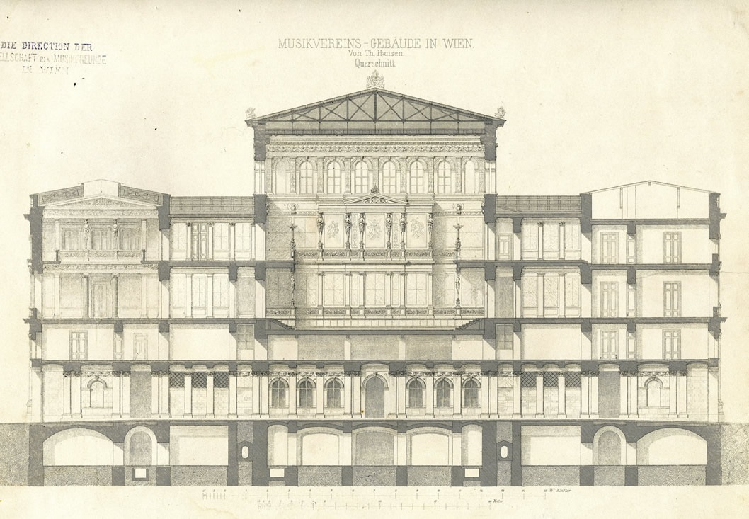 Cross-section through the Musikverein